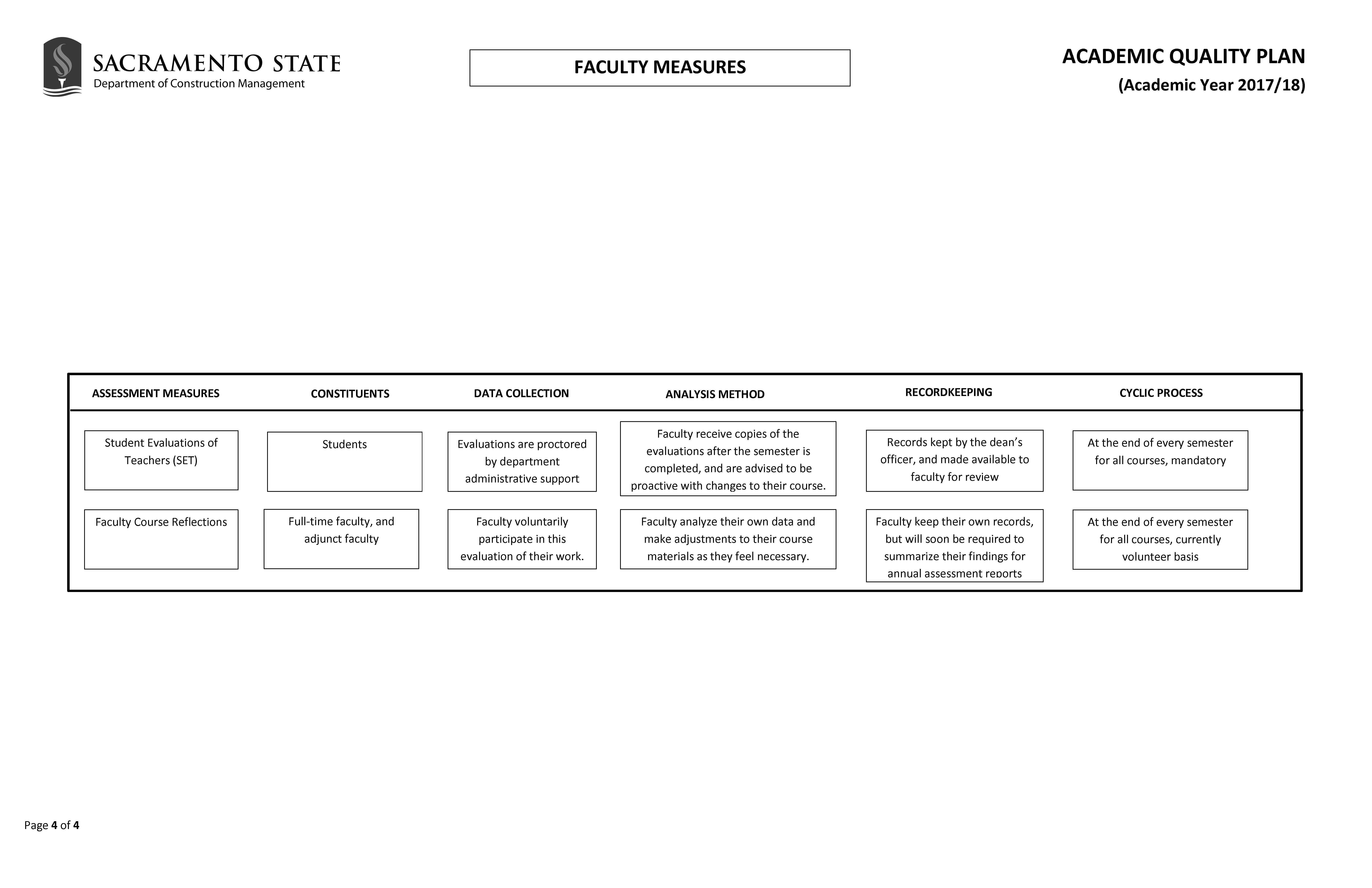 Accreditation & Assessment   Sacramento State