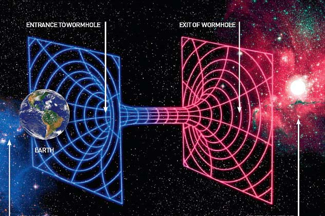 graphic of a wormhole
